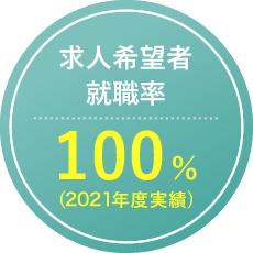 求人希望者就職率100%(2019年度実績)